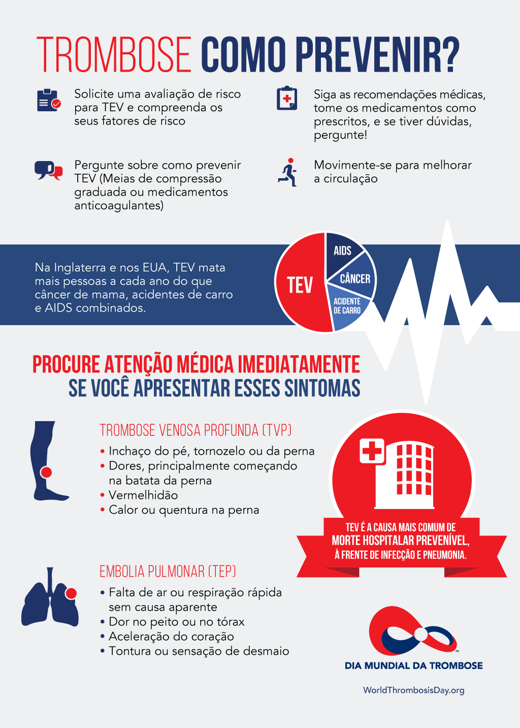 Know-Thrombosis-Hospital-Associated-Infographic_2